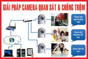 Giải pháp đầu tư nâng cấp hệ thống camera